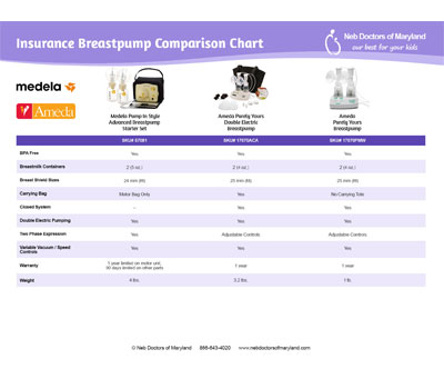 Insurance Breastpump Comparison Chart